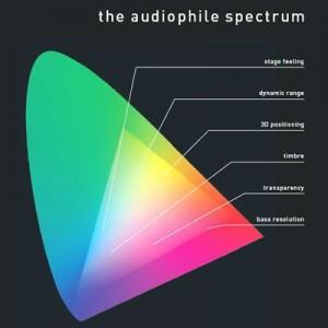 THE AUDIOPHILE SPECTRUM
